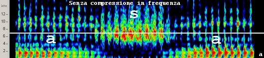Figura 74. Distribuzione energetica reale della parola /asa/: Lo spettrogramma evidenzia la maggiore energia della lettera /s/ sulle frequenze acute.